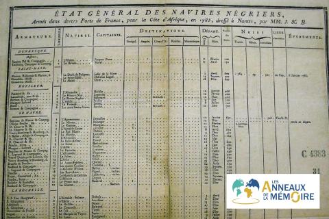 UNE HISTOIRE DES ESCLAVAGES – Histoire d'une traite négrière – La traversée de l'Océan atlantique