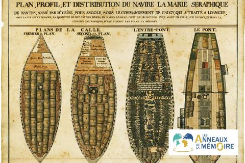 UNE HISTOIRE DES ESCLAVAGES – Histoire d'une traite négrière – L'armement d'un navire négrier à Nantes