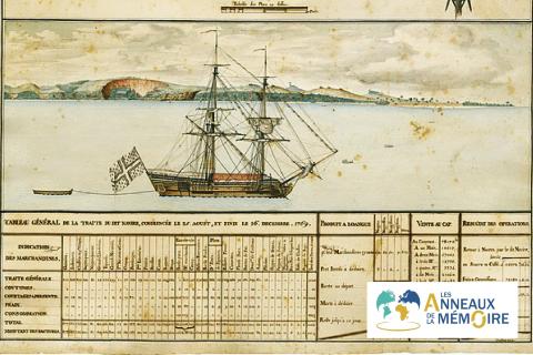 UNE HISTOIRE DES ESCLAVAGES – La traite négrière et Nantes – Nantes, la France et le commerce des esclaves
