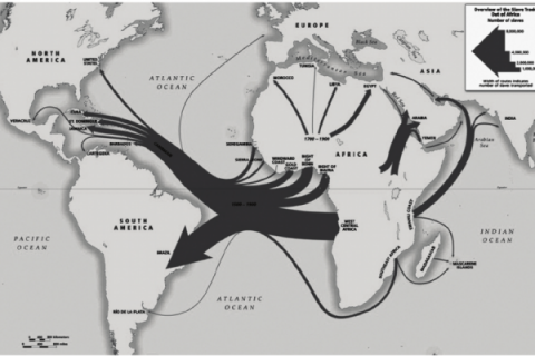 The evolution of the Atlantic Slave Trade