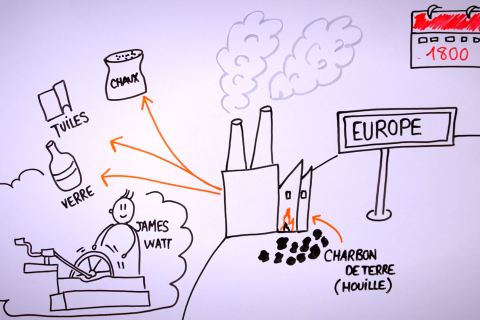 Les pollutions industrielles en Europe
