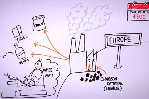 Les pollutions industrielles en Europe
