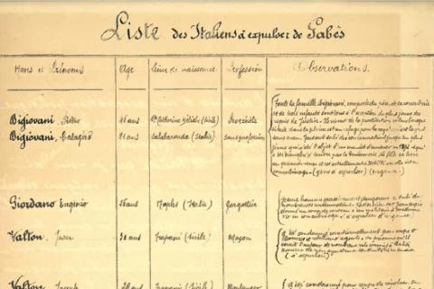 Les migrations européennes dans le monde : les Italiens en Tunisie (1891-1896)